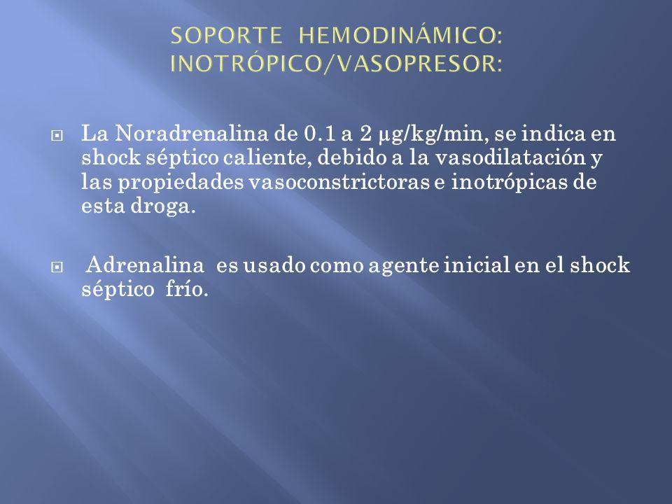 La Noradrenalina de 0.1 a 2 µg/kg/min, se indica en shock séptico caliente, debido a la vasodilatación y las propiedades vasoconstrictoras e inotrópic