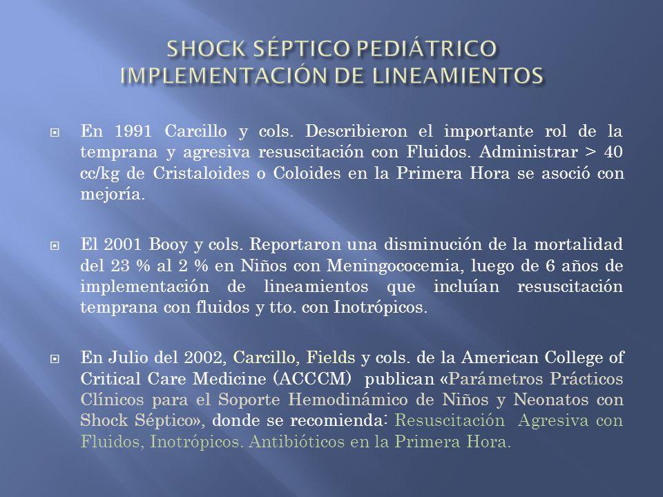 En 1991 Carcillo y cols. Describieron el importante rol de la temprana y agresiva resuscitación con Fluidos. Administrar > 40 cc/kg de Cristaloides o