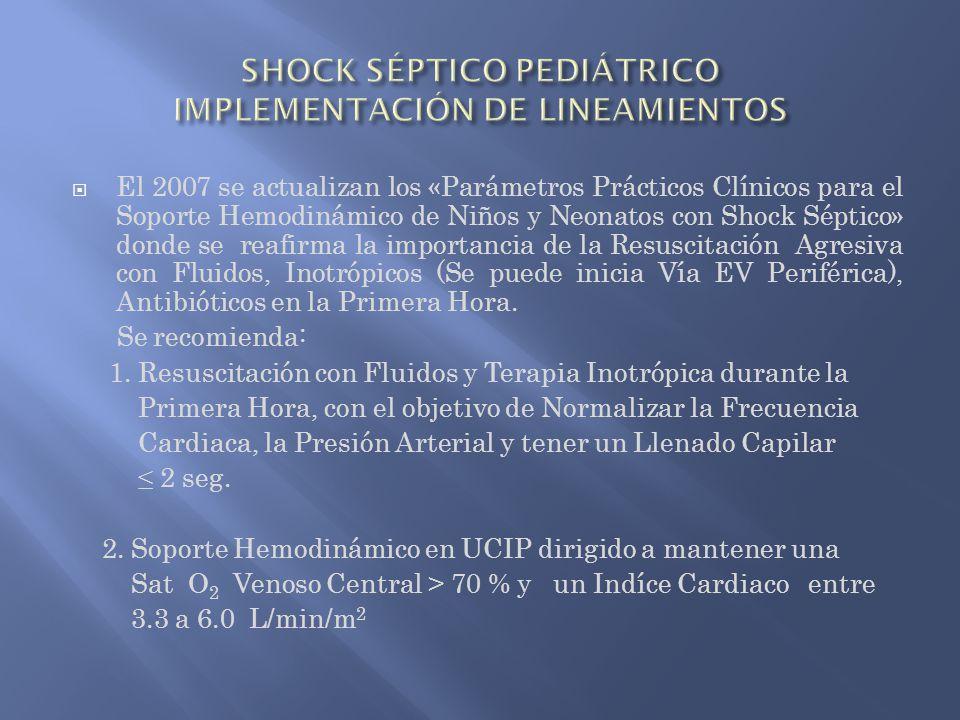 El 2007 se actualizan los «Parámetros Prácticos Clínicos para el Soporte Hemodinámico de Niños y Neonatos con Shock Séptico» donde se reafirma la impo