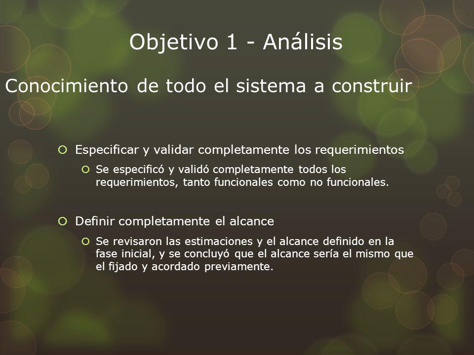 Objetivo 1 - Análisis Especificar y validar completamente los requerimientos Se especificó y validó completamente todos los requerimientos, tanto func