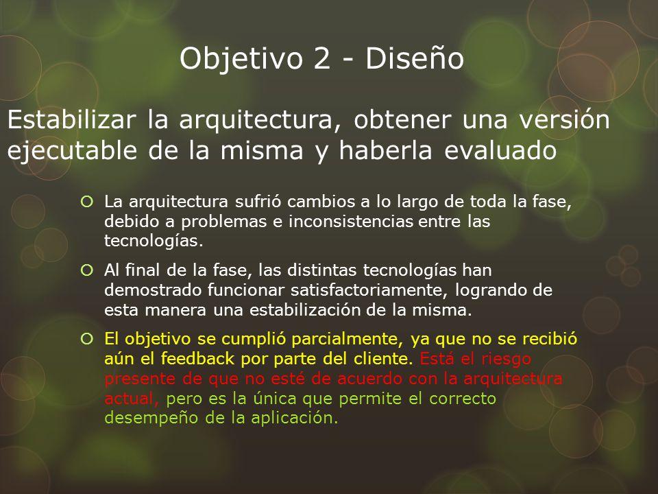 Objetivo 2 - Diseño La arquitectura sufrió cambios a lo largo de toda la fase, debido a problemas e inconsistencias entre las tecnologías. Al final de