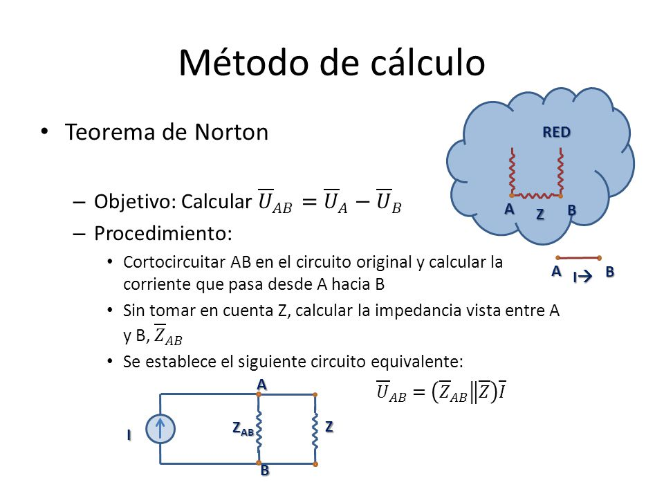 Método de cálculo A B Z A B I AI B Z AB Z RED