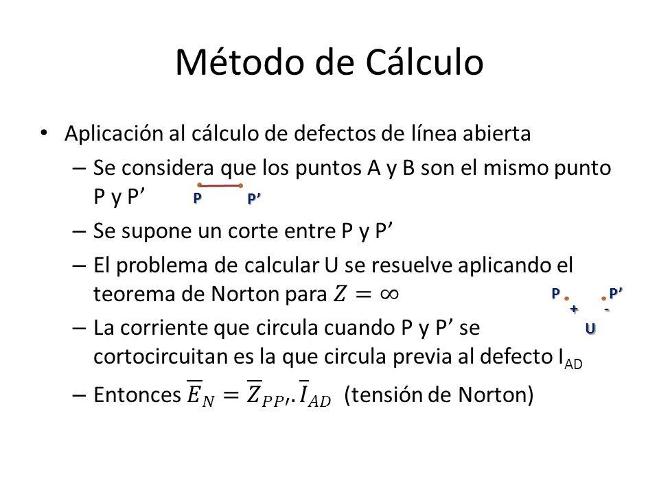 Método de Cálculo P P PP + - U