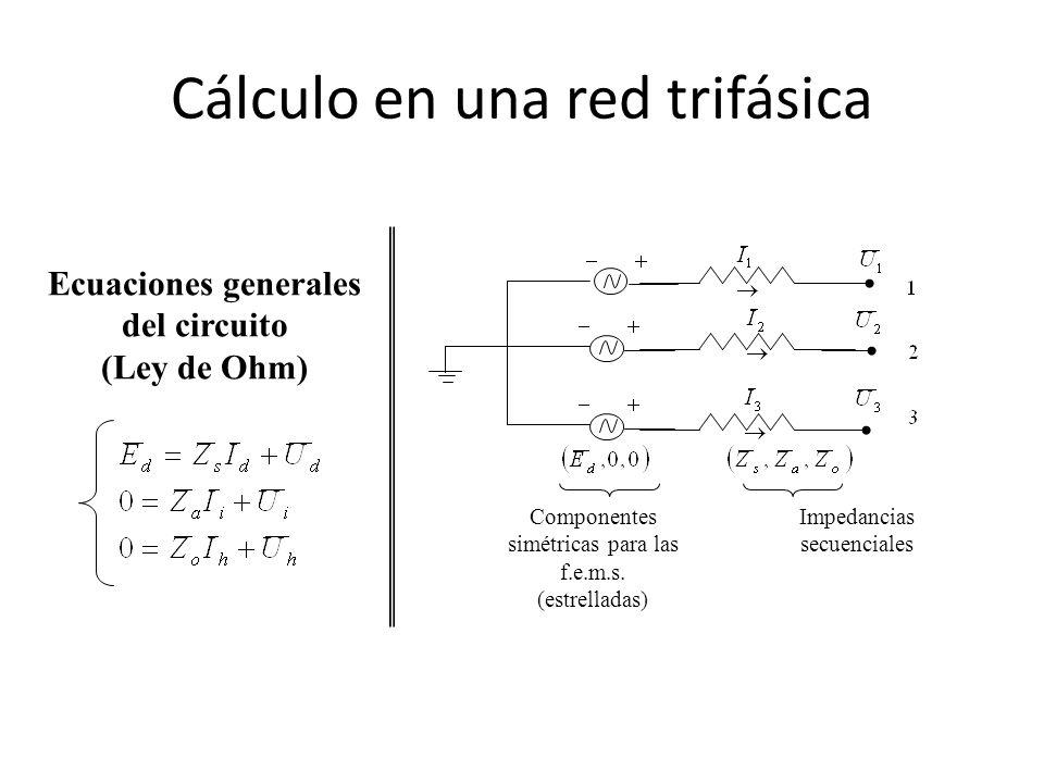 Cálculo en una red trifásica Ecuaciones generales del circuito (Ley de Ohm) Componentes simétricas para las f.e.m.s.