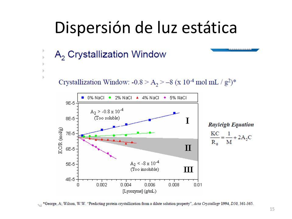 Dispersión de luz estática 15