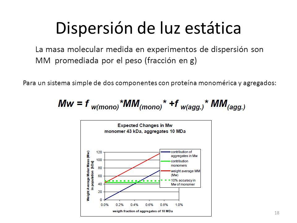 Dispersión de luz estática La masa molecular medida en experimentos de dispersión son MM promediada por el peso (fracción en g) Para un sistema simple de dos componentes con proteína monomérica y agregados: 18