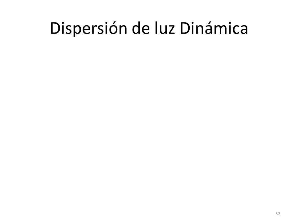 Dispersión de luz Dinámica 32