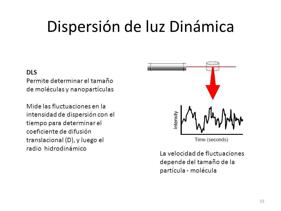 Dispersión de luz Dinámica 33 DLS Permite determinar el tamaño de moléculas y nanopartículas Mide las fluctuaciones en la intensidad de dispersión con el tiempo para determinar el coeficiente de difusión translacional (D), y luego el radio hidrodinámico La velocidad de fluctuaciones depende del tamaño de la partícula - molécula