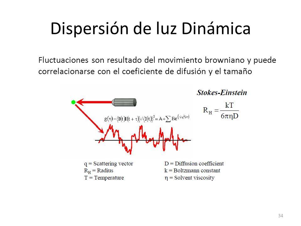 Dispersión de luz Dinámica 34 Fluctuaciones son resultado del movimiento browniano y puede correlacionarse con el coeficiente de difusión y el tamaño