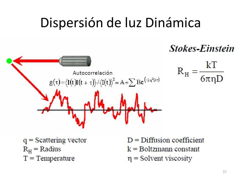 Dispersión de luz Dinámica 37 Autocorrelación