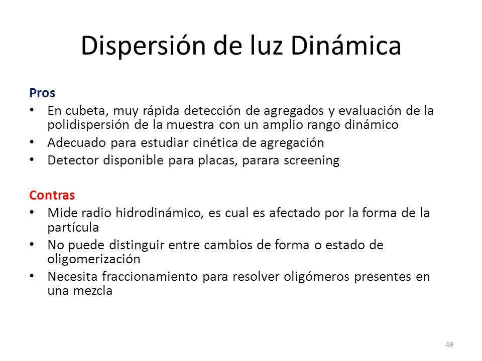 Dispersión de luz Dinámica Pros En cubeta, muy rápida detección de agregados y evaluación de la polidispersión de la muestra con un amplio rango dinám