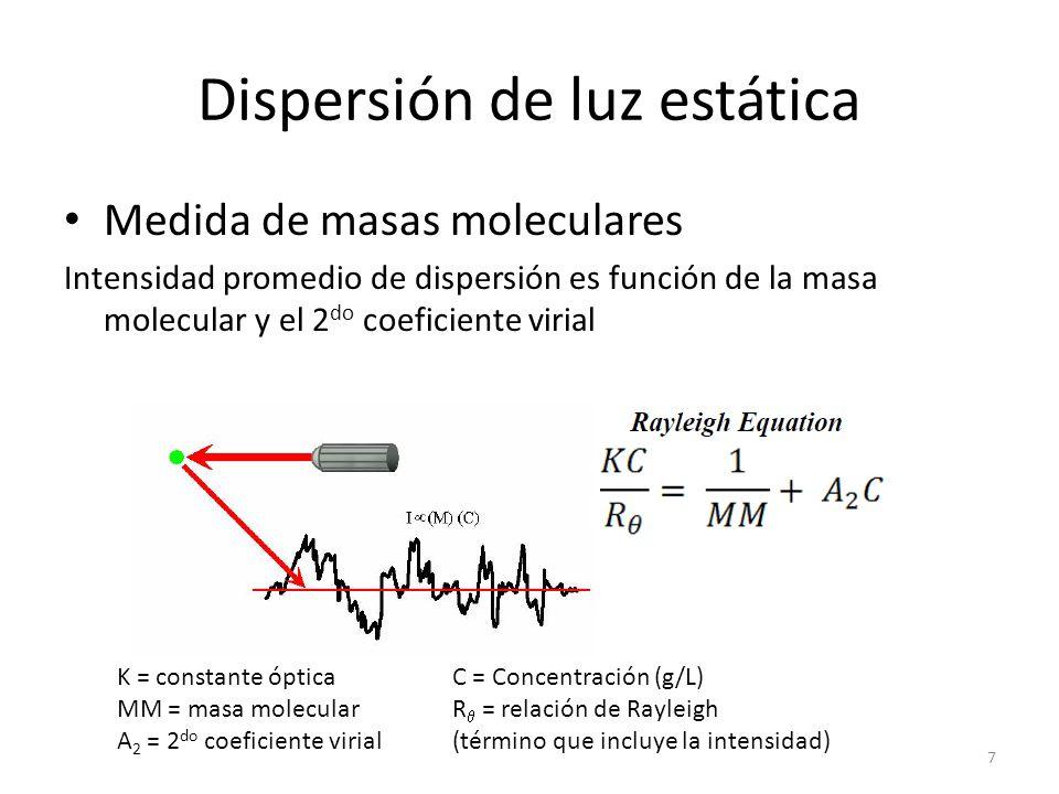 Dispersión de luz estática Medida de masas moleculares Intensidad promedio de dispersión es función de la masa molecular y el 2 do coeficiente virial