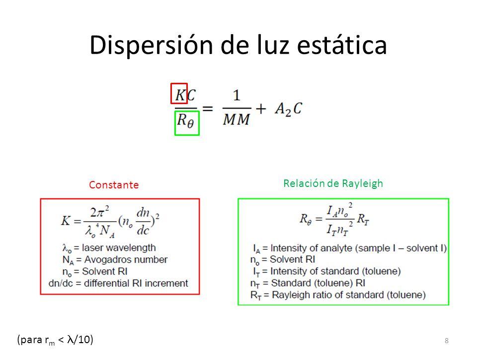 Dispersión de luz estática Constante Factor de forma, = 1 si r < 60 nm Relación de Rayleigh (para r m < /10) 8