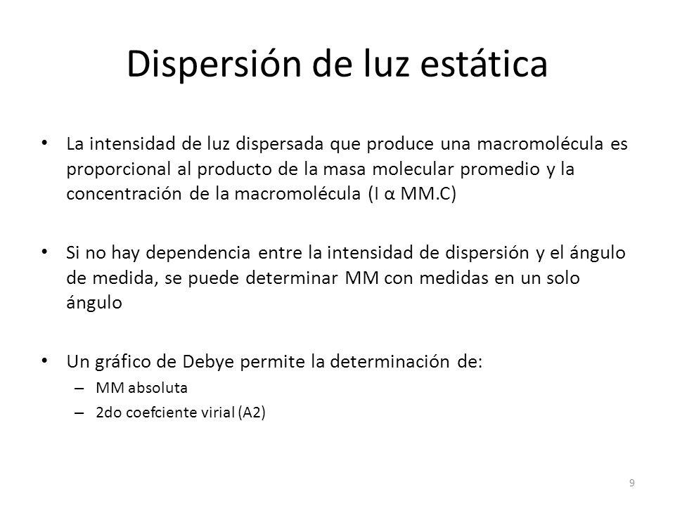 Dispersión de luz estática La intensidad de luz dispersada que produce una macromolécula es proporcional al producto de la masa molecular promedio y la concentración de la macromolécula (I α MM.C) Si no hay dependencia entre la intensidad de dispersión y el ángulo de medida, se puede determinar MM con medidas en un solo ángulo Un gráfico de Debye permite la determinación de: – MM absoluta – 2do coefciente virial (A2) 9