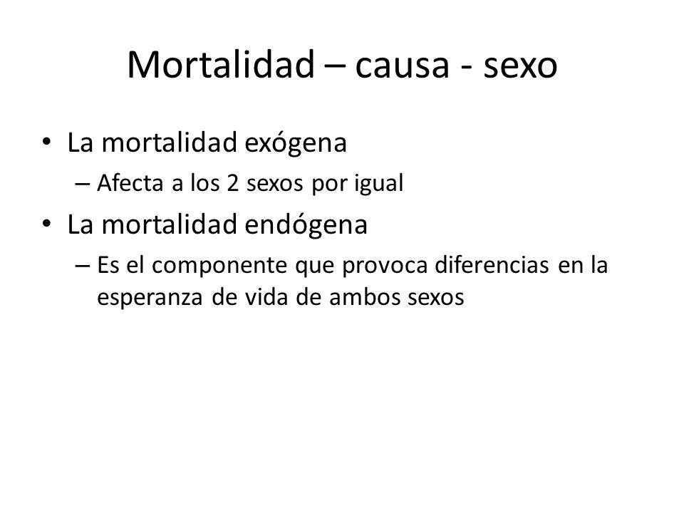 Mortalidad – causa - sexo La mortalidad exógena – Afecta a los 2 sexos por igual La mortalidad endógena – Es el componente que provoca diferencias en