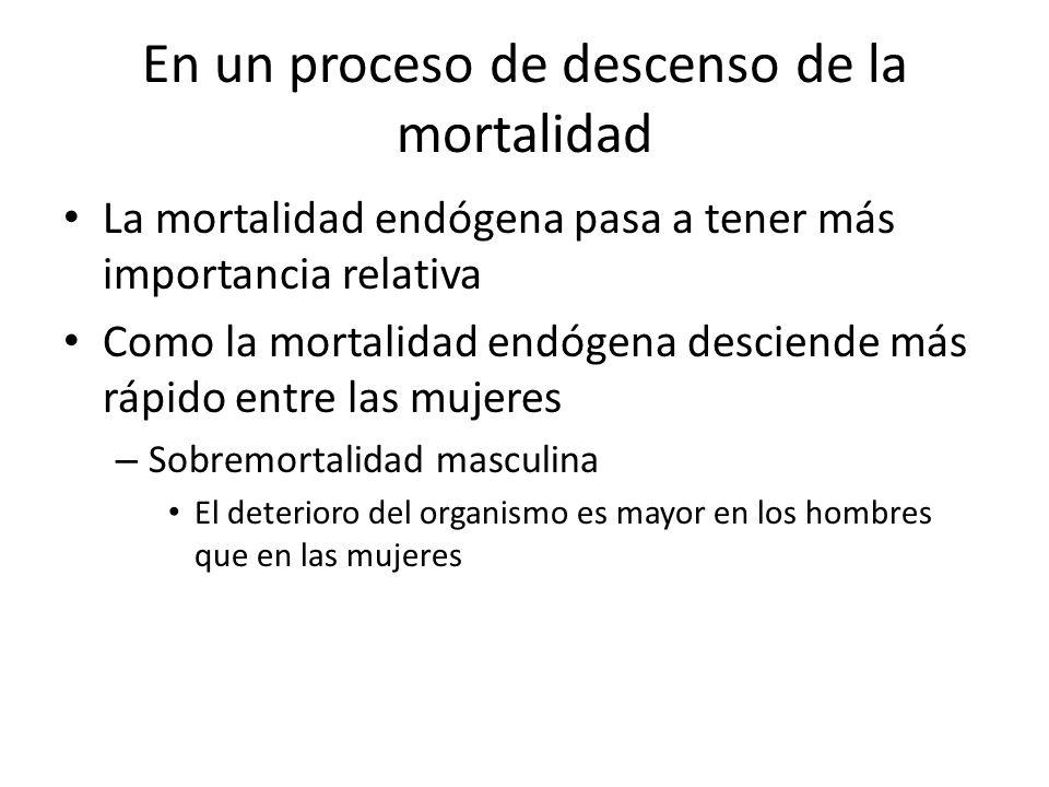 En un proceso de descenso de la mortalidad La mortalidad endógena pasa a tener más importancia relativa Como la mortalidad endógena desciende más rápi