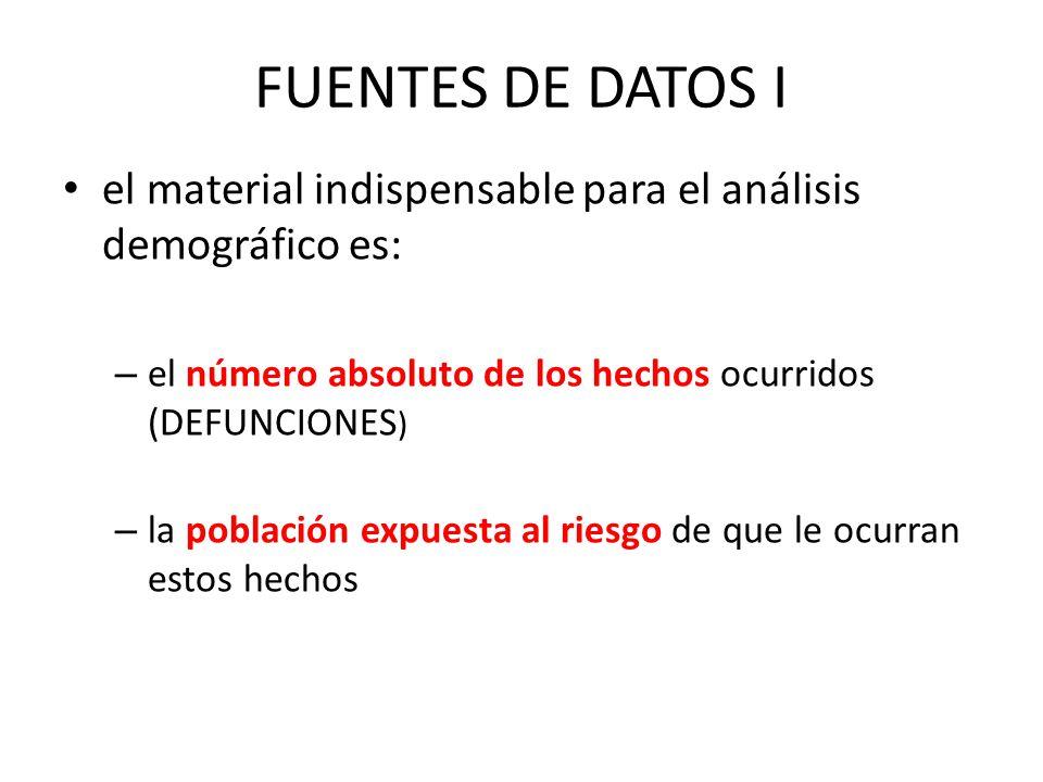 FUENTES DE DATOS I el material indispensable para el análisis demográfico es: – el número absoluto de los hechos ocurridos (DEFUNCIONES ) – la poblaci