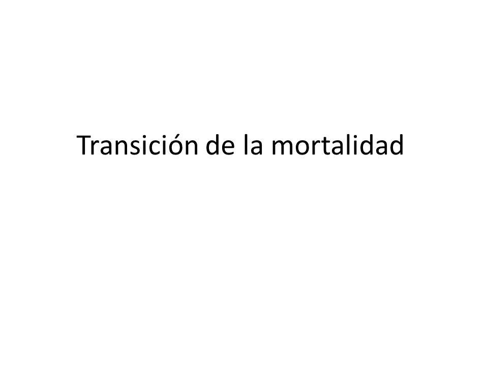 Transición de la mortalidad