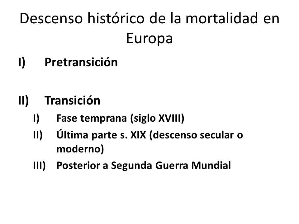 Descenso histórico de la mortalidad en Europa I)Pretransición II)Transición I)Fase temprana (siglo XVIII) II)Última parte s. XIX (descenso secular o m