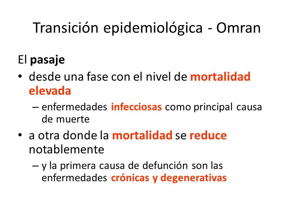 Transición epidemiológica - Omran El pasaje desde una fase con el nivel de mortalidad elevada – enfermedades infecciosas como principal causa de muert