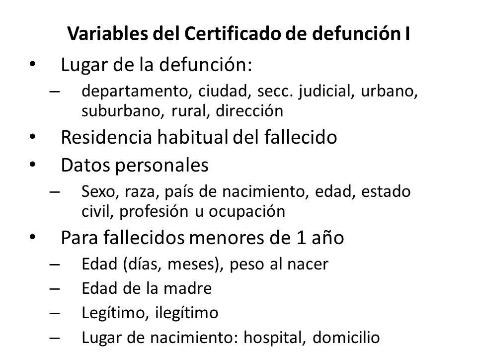 Variables del Certificado de defunción I Lugar de la defunción: – departamento, ciudad, secc. judicial, urbano, suburbano, rural, dirección Residencia
