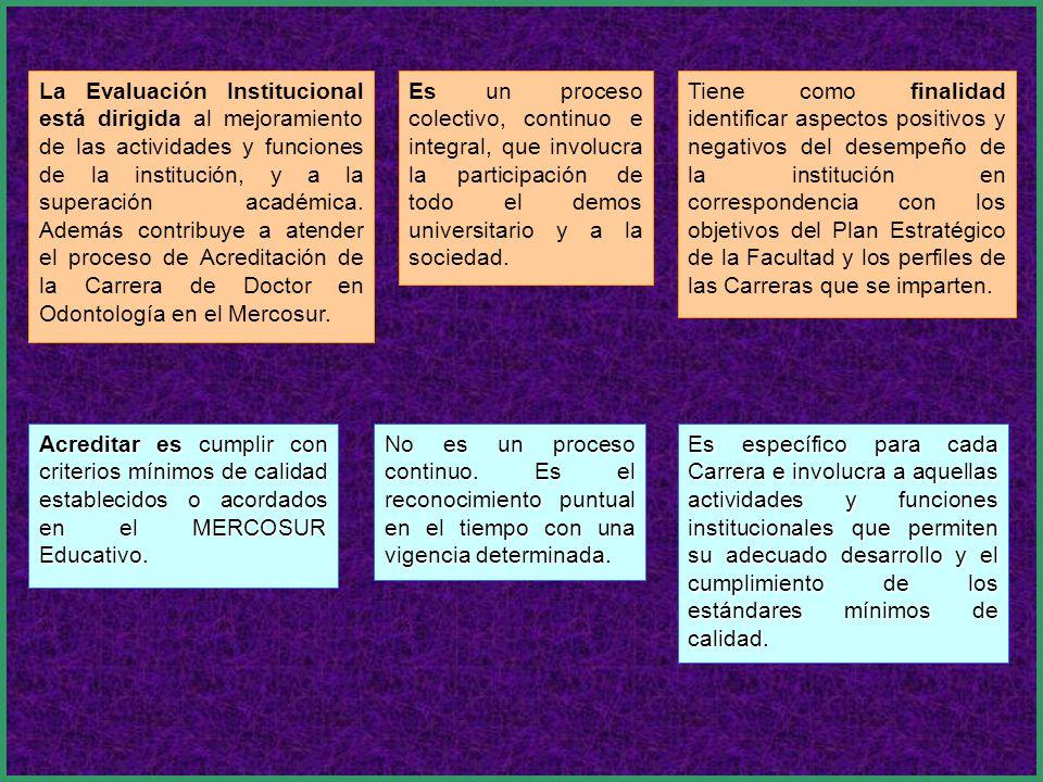 EVALUACIÓN INSTITUCIONAL – ACREDITACIÓN DE LA CARRERA DE DOCTOR EN ODONTOLOGÍA Dos procesos independientes que, si bien persiguen diferentes objetivos, se interrelacionan entre sí.