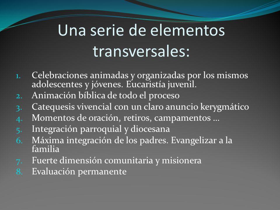Una serie de elementos transversales: 1.