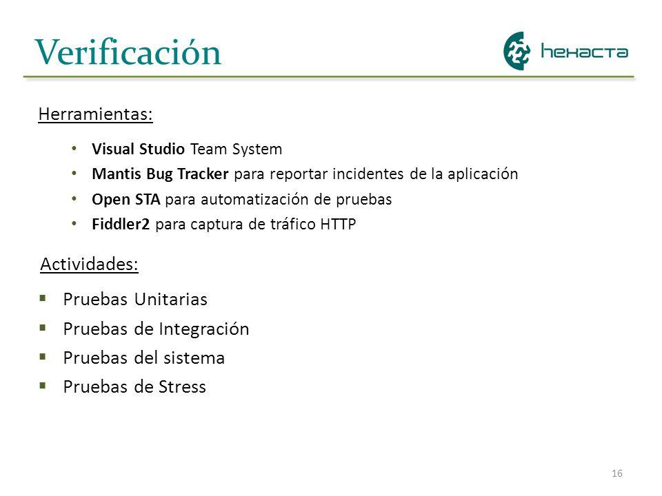 16 Verificación Actividades: Pruebas Unitarias Pruebas de Integración Pruebas del sistema Pruebas de Stress Visual Studio Team System Mantis Bug Track