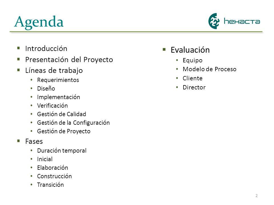 Introducción Presentación del Proyecto Líneas de trabajo Requerimientos Diseño Implementación Verificación Gestión de Calidad Gestión de la Configurac