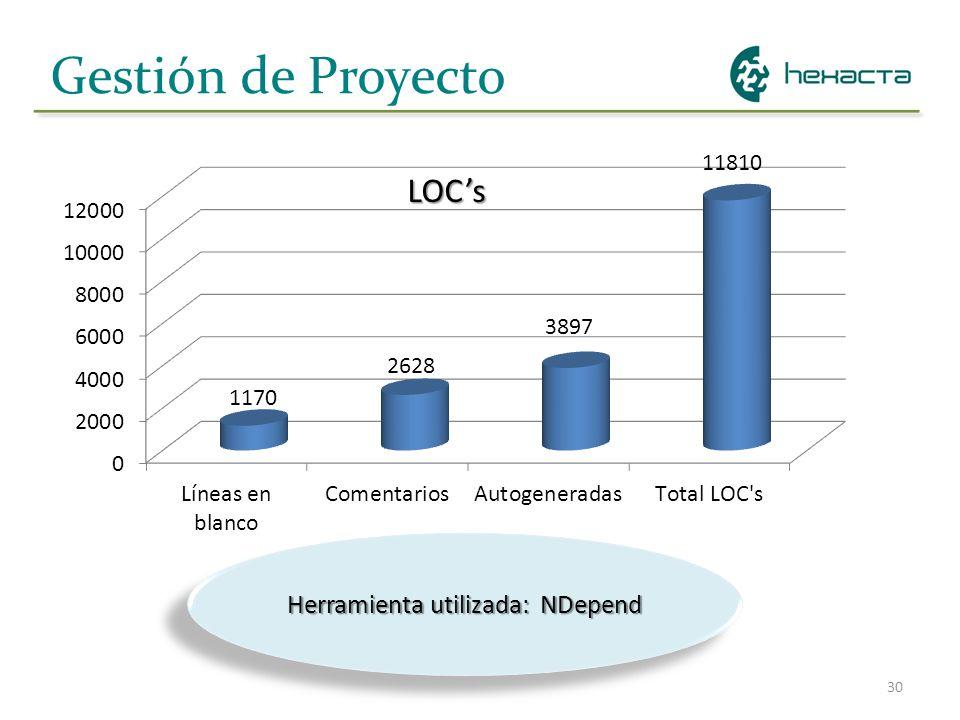 30 Gestión de Proyecto LOCs Herramienta utilizada: NDepend