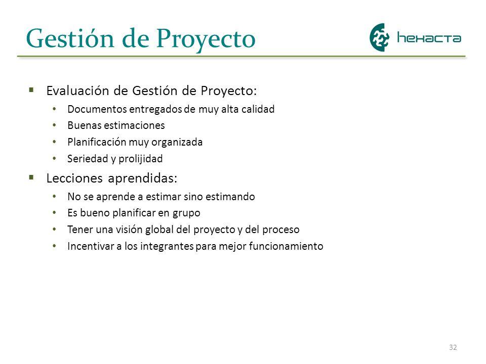 32 Gestión de Proyecto Evaluación de Gestión de Proyecto: Documentos entregados de muy alta calidad Buenas estimaciones Planificación muy organizada S