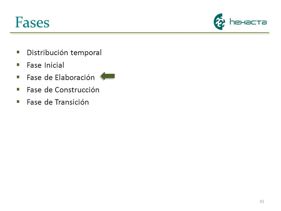 41 Fases Distribución temporal Fase Inicial Fase de Elaboración Fase de Construcción Fase de Transición