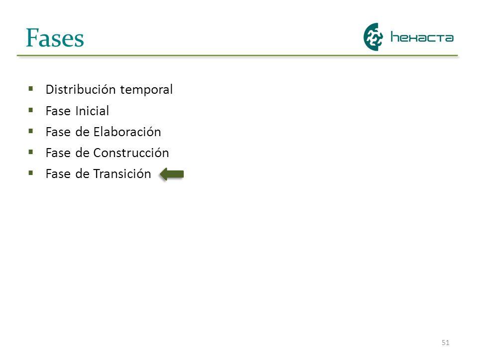 51 Fases Distribución temporal Fase Inicial Fase de Elaboración Fase de Construcción Fase de Transición