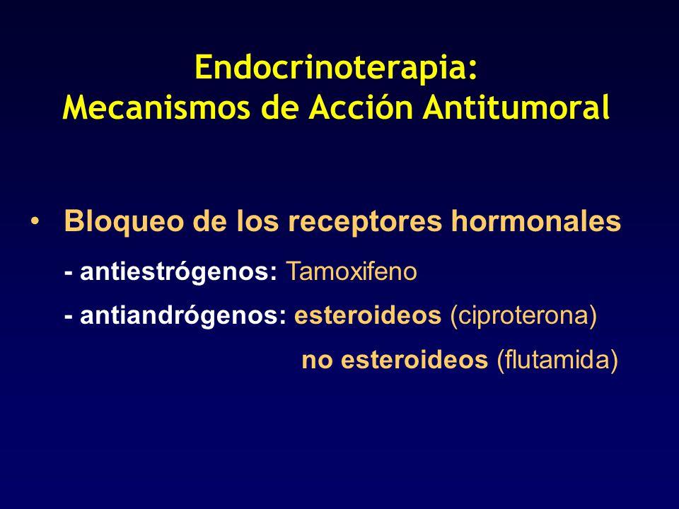 Endocrinoterapia: Mecanismos de Acción Antitumoral Bloqueo de los receptores hormonales - antiestrógenos: Tamoxifeno - antiandrógenos: esteroideos (ci