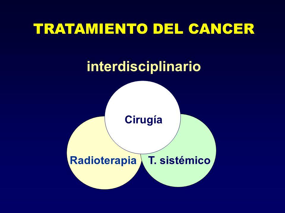 TRATAMIENTO DEL CANCER interdisciplinario RadioterapiaT. sistémico Cirugía