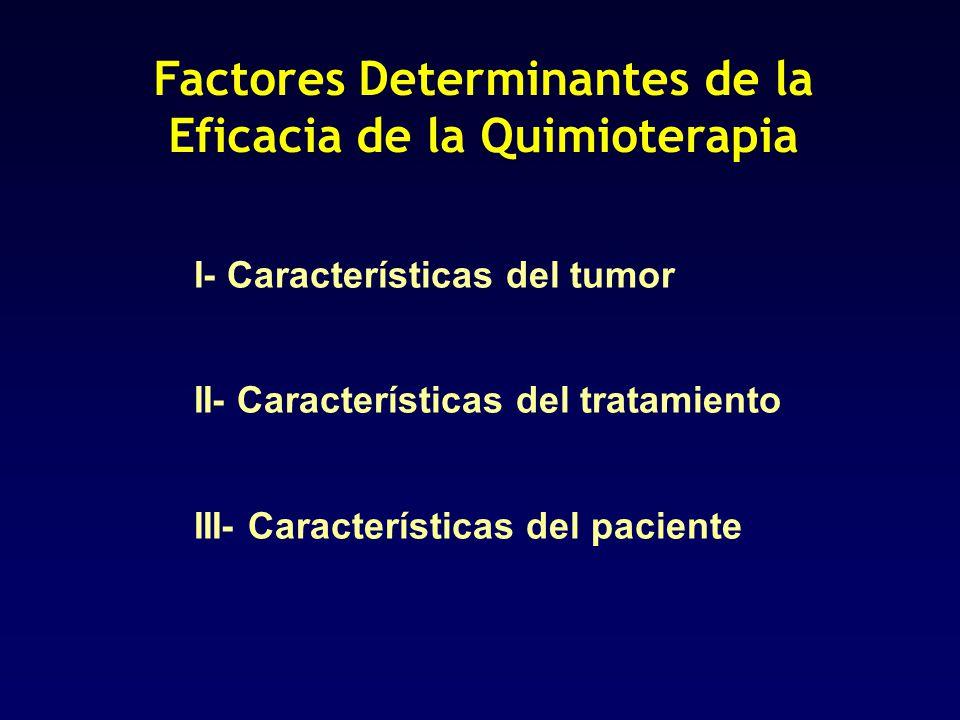 Factores Determinantes de la Eficacia de la Quimioterapia I- Características del tumor II- Características del tratamiento III- Características del pa