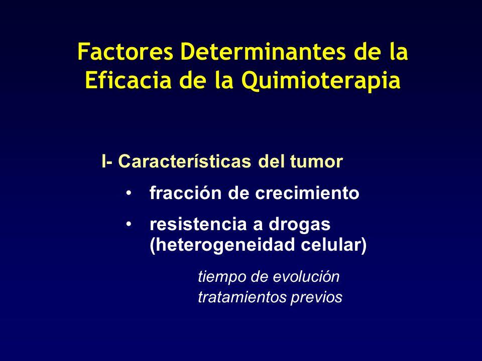 Factores Determinantes de la Eficacia de la Quimioterapia I- Características del tumor fracción de crecimiento resistencia a drogas (heterogeneidad ce