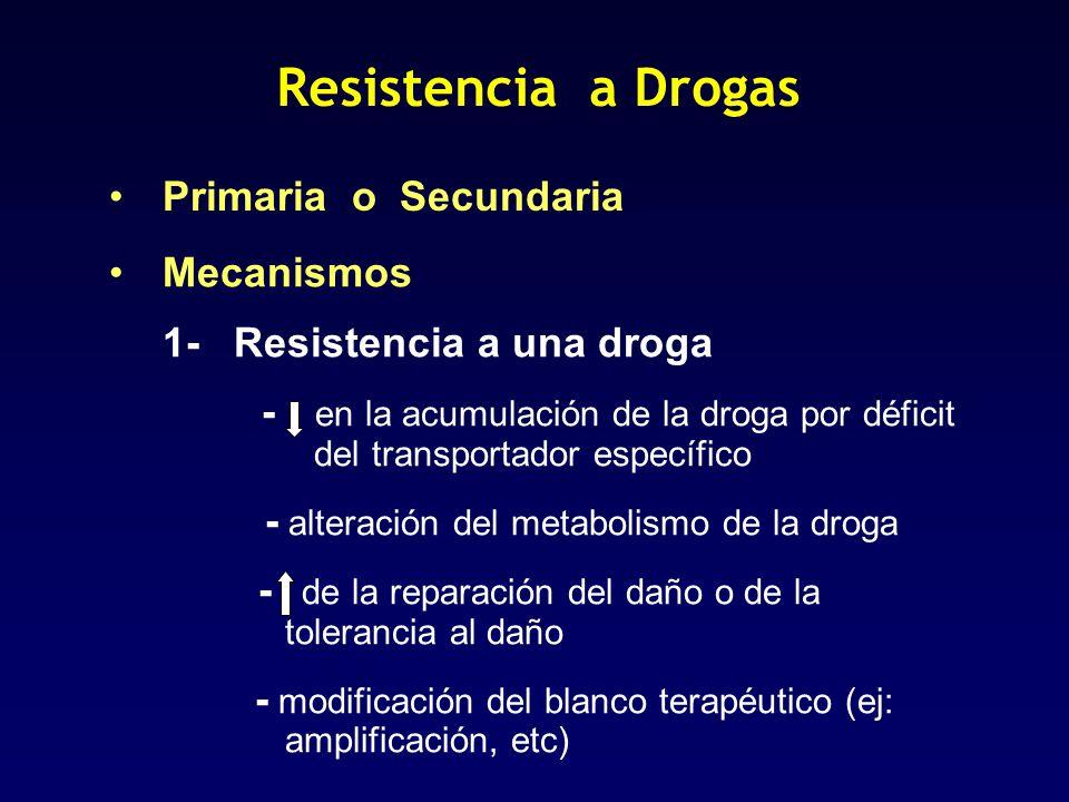 Resistencia a Drogas Mecanismos 1- Resistencia a una droga - en la acumulación de la droga por déficit del transportador específico - alteración del m