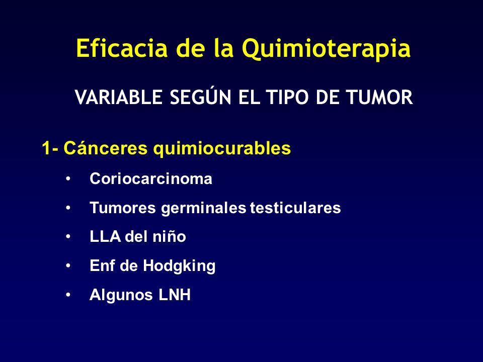 Eficacia de la Quimioterapia 1- Cánceres quimiocurables Coriocarcinoma Tumores germinales testiculares LLA del niño Enf de Hodgking Algunos LNH VARIAB