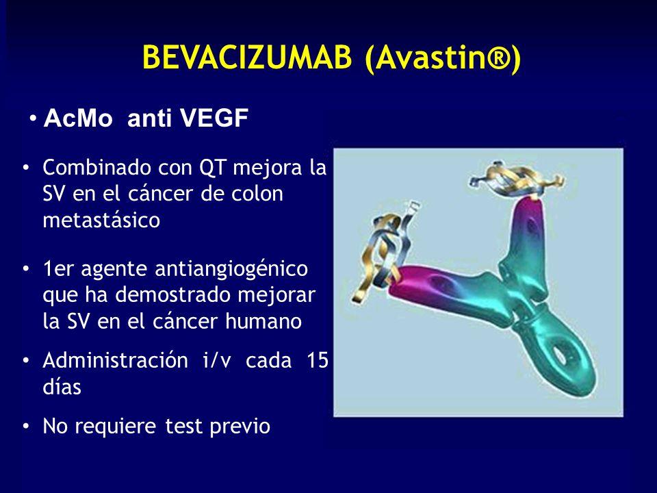 BEVACIZUMAB (Avastin®) AcMo anti VEGF 1er agente antiangiogénico que ha demostrado mejorar la SV en el cáncer humano Administración i/v cada 15 días N