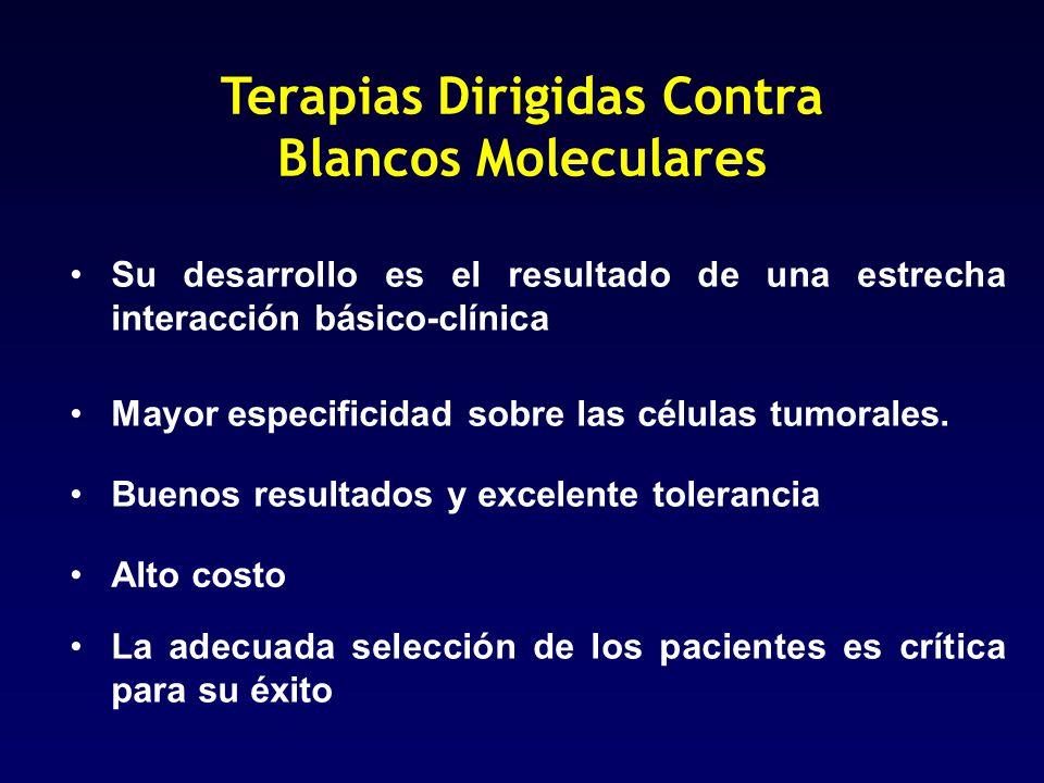 Terapias Dirigidas Contra Blancos Moleculares Su desarrollo es el resultado de una estrecha interacción básico-clínica Mayor especificidad sobre las c
