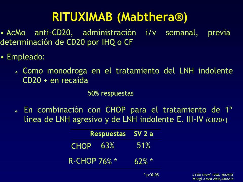 RITUXIMAB (Mabthera®) En combinación con CHOP para el tratamiento de 1ª línea de LNH agresivo y de LNH indolente E. III-IV (CD20+) J Clin Oncol 1998,