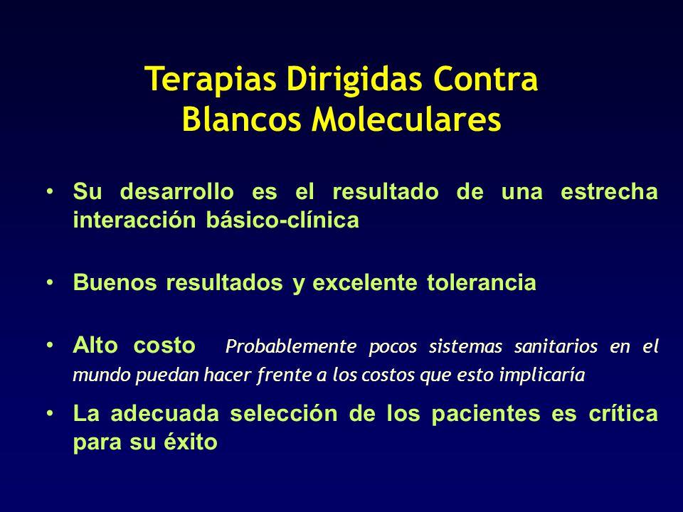 Terapias Dirigidas Contra Blancos Moleculares Su desarrollo es el resultado de una estrecha interacción básico-clínica Buenos resultados y excelente t