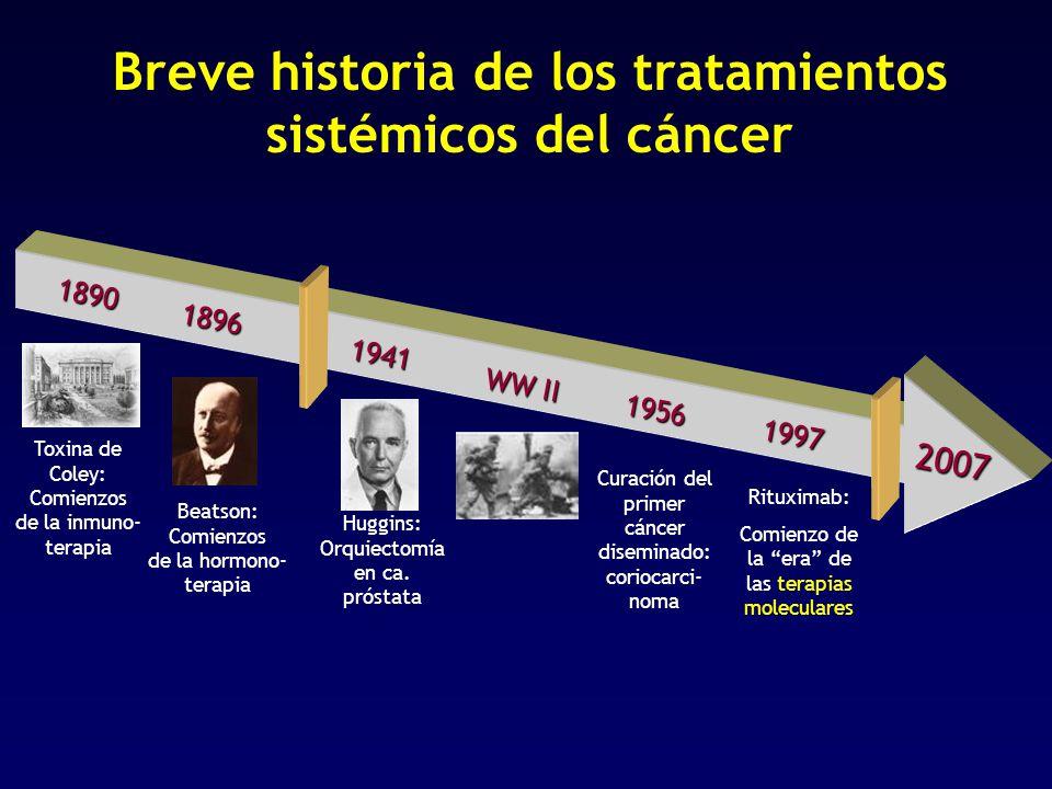 Tipo de tumor y eficacia de la quimioterapia 3- Cánceres en general quimioresistentes Melanoma Adenocarcinoma de riñón 2- Cánceres inicialmente quimiosensibles y refractarios en la evolución (la quimioterapia prolonga la sobrevida) Adenocarcinoma de mama Adenocarcinoma de ovario Cáncer de pulmón a células pequeñas