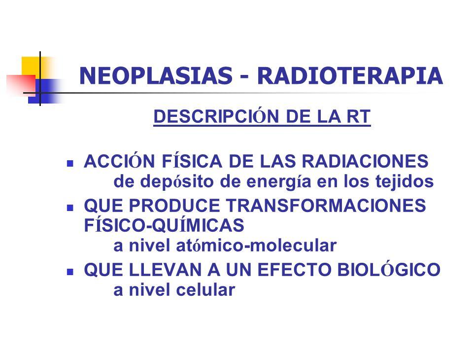 NEOPLASIAS - RADIOTERAPIA IS Ó TOPOS RADIACTIVOS IS Ó T.