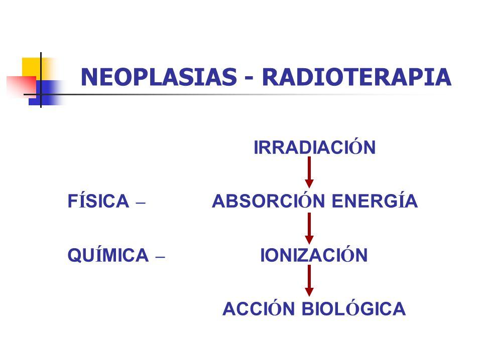 NEOPLASIAS - RADIOTERAPIA TIPOS DE BRAQUITERAPIA a) POR MODO DE APLICACI Ó N INTRACAVITARIA, INTRALUMINAL, INTRAVASCULAR las fuentes se colocan dentro de una cavidad o luz de un ó rgano o vaso INTERSTICIAL Implante dentro del tejido a irradiar, incluye la INTRAOPERATORIA SUPERFICIAL O DE CONTACTO las fuentes se colocan en contacto con el volumen a irradiar