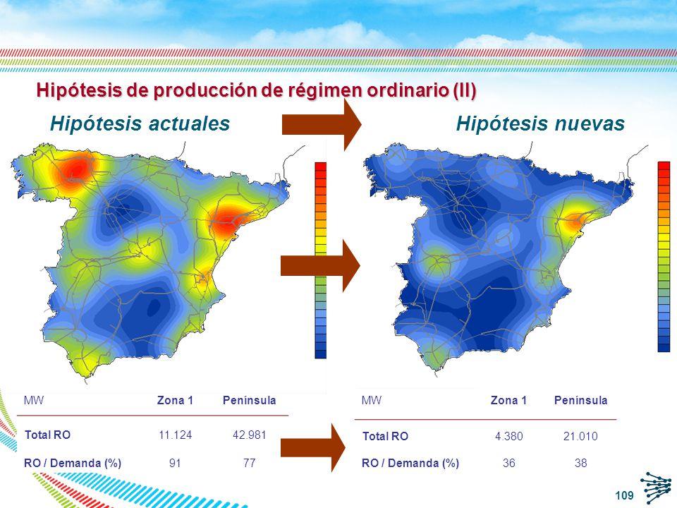 110 Referencia: planes de las CCAA q Eólica total instalada: 43.400 MW q Solar total instalada: 9.500 MW Distribución eólica/solar considerada en el estudio Potencia instalada Eólica Solar