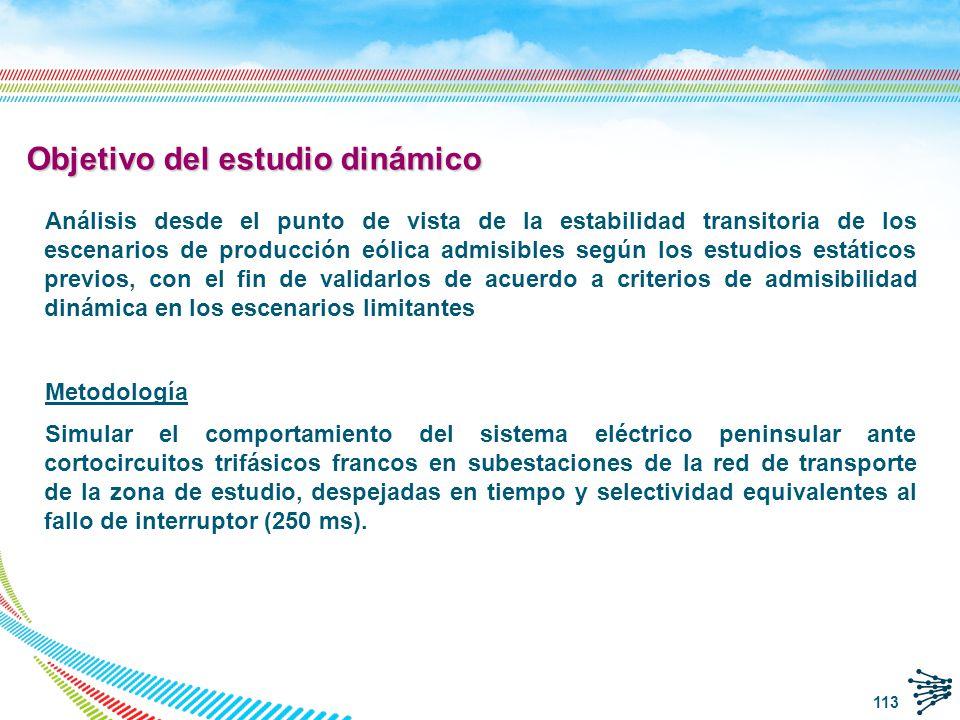 114 Para la realización de este estudio se ha partido de un modelo detallado de la red de transporte de la Península Ibérica, que incorpora, además, un modelo dinámico equivalente del resto de la UCTE.