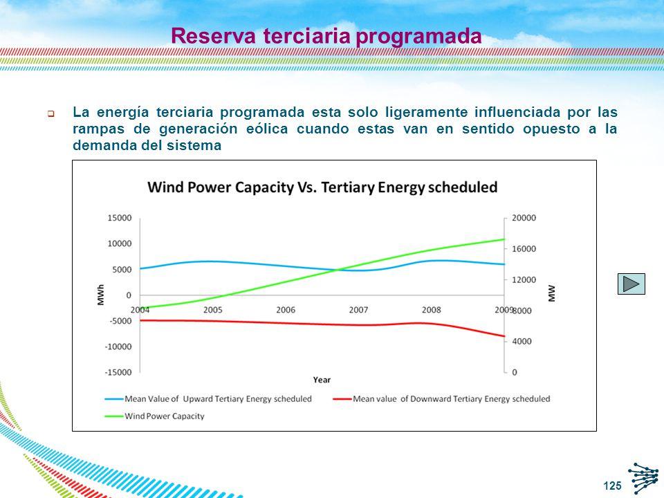 El bombeo como instrumento para la integración de energías renovables no gestionables Situación actual n Utilización en los mercados con óptica de beneficio empresarial.