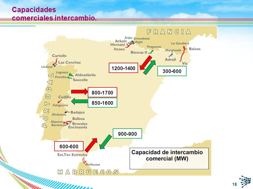 ( 2 ) NTC (Net Transfer Capacities) Winter 2007/2008 Source: ETSO ( 1 ) Values for UCTE peak and off-peak Source: UCTE Situación de España en el sistema interconectado europeo 19